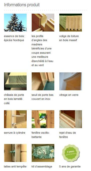 Britta 22,3 m² info